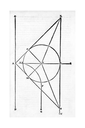 Mathematical Diagram by Niccolo Tartaglia