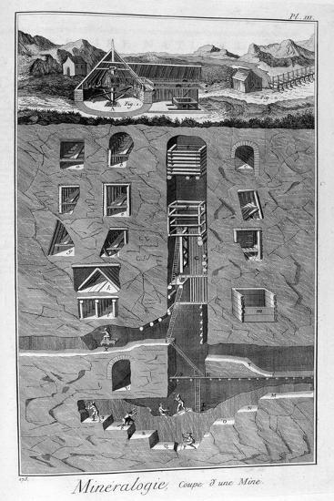 Mineralogy, Cross Section of a Mine, 1751-1777--Giclee Print