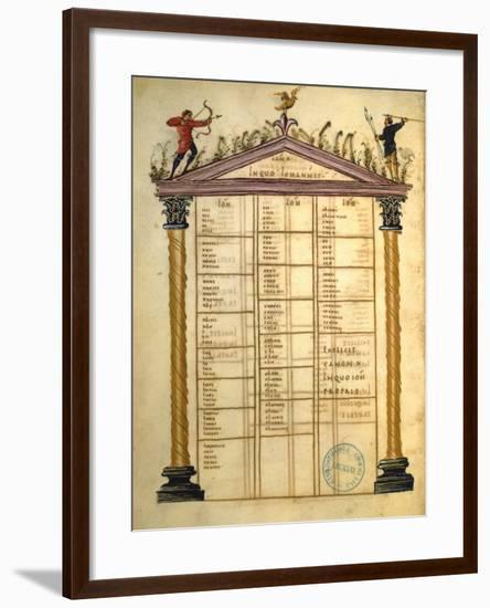 Miniature from Ebbo Gospels, from the Abbey of Hautvillers, 820-830, France--Framed Giclee Print