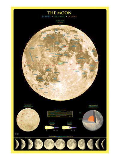Moon--Art Print