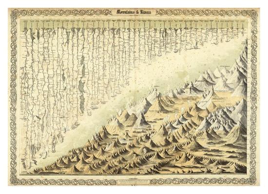 Mountains & Rivers, c.1856-G^ W^ Colton-Art Print