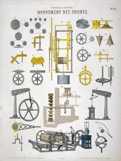 Movement of Solids, C1850--Giclee Print
