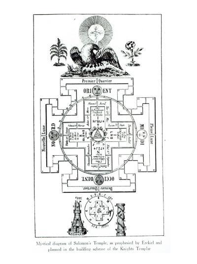 Mystical Diagram of Solomon's Temple, as prophesied by Ezekiel--Giclee Print