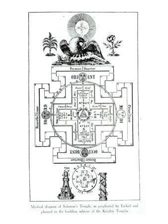 https://imgc.artprintimages.com/img/print/mystical-diagram-of-solomon-s-temple-as-prophesied-by-ezekiel_u-l-p94pht0.jpg?p=0