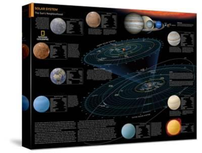 2014 Solar System - National Geographic Atlas of the World, 10th Edition