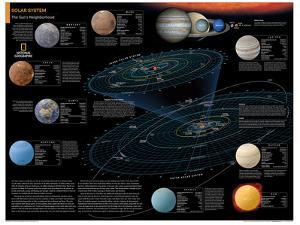 2014 Solar System - National Geographic Atlas of the World, 10th Edition by National Geographic Maps