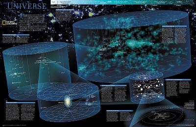 National Geographic - The Universe Map Laminated Poster-National Geographic-Laminated Poster