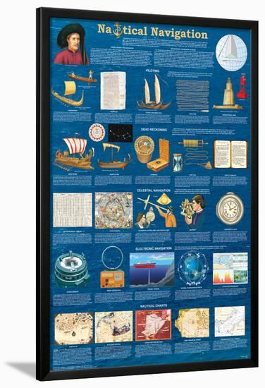 Nautical Navigation--Lamina Framed Poster