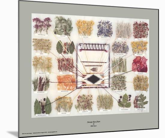 Navajo Dye Chart-Ella Myers-Mounted Art Print