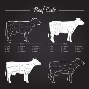 Beef Meat Cuts Scheme on Blackboard by ONiONAstudio