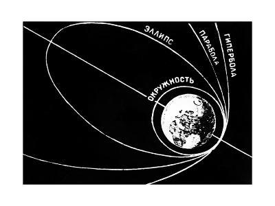 Orbit of Sputnik 1, Soviet 1957 Diagram-Ria Novosti-Giclee Print