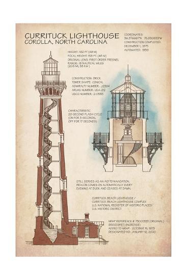 Outer Banks, North Carolina - Currituck Beach Lighthouse Technical-Lantern Press-Art Print