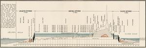 Panama Canal Cross-Section