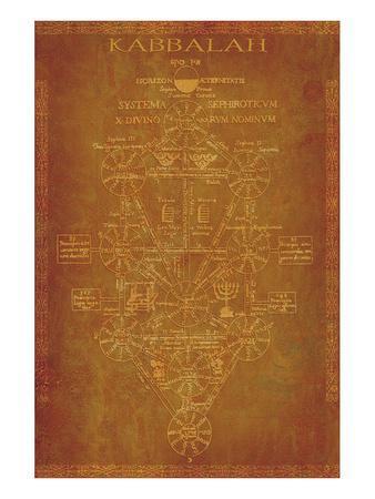 https://imgc.artprintimages.com/img/print/parchment-kabbalah_u-l-f74cln0.jpg?p=0