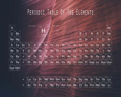 Periodic Table Canyon Wall-Color Me Happy-Art Print