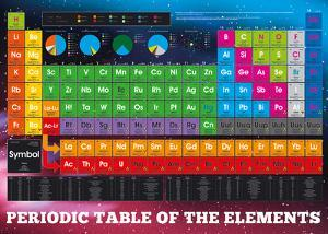 Beautiful periodic table artwork for sale posters and prints the periodic table elements urtaz Gallery