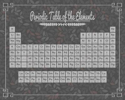 Periodic Table Gray and Red Leaf Pattern Dark-Color Me Happy-Art Print