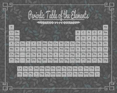 Periodic Table Gray and Teal Leaf Pattern Dark-Color Me Happy-Art Print