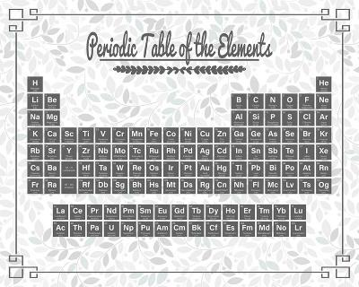 Periodic Table Gray and Teal Leaf Pattern Light-Color Me Happy-Art Print