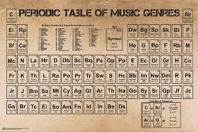 Periodic Table of Music--Poster