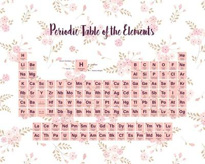 Periodic Table Of The Elements Pink Floral-Color Me Happy-Framed Art Print