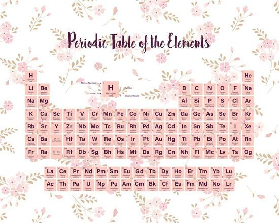 Periodic Table Of The Elements Pink Floral-Color Me Happy-Art Print