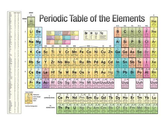 Periodic Table of the Elements White Scientific Chart Poster Print--Poster