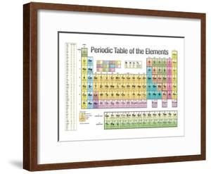 Periodic Table of the Elements White Scientific Chart Poster Print
