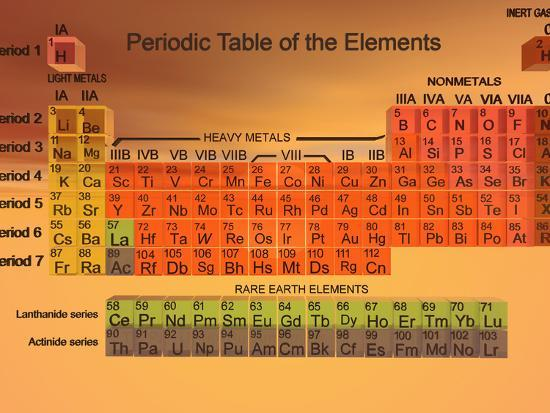 Periodic Table of the Elements-Carol & Mike Werner-Photographic Print
