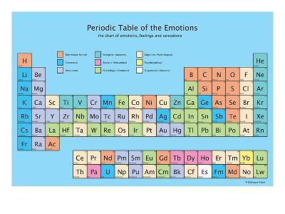 Periodic Table of the Emotions-Larry Villarin-Giclee Print
