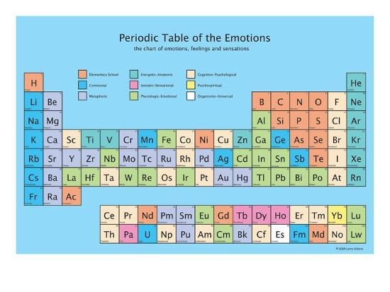 Periodic Table Of The Emotions Giclee Print By Larry Villarin Art