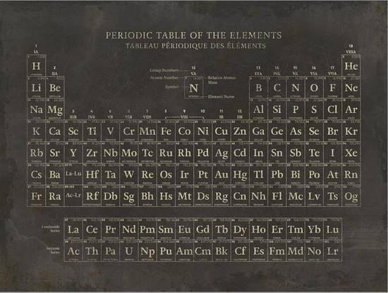 Periodic Table Stretched Canvas Print by The Vintage Collection | Art com