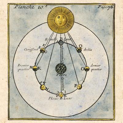 https://imgc.artprintimages.com/img/print/phases-of-the-moon-1790_u-l-pmn0080.jpg?p=0