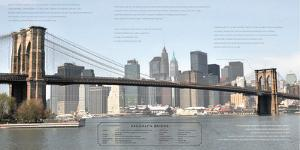 Brooklyn Bridge Architecture by Phil Maier
