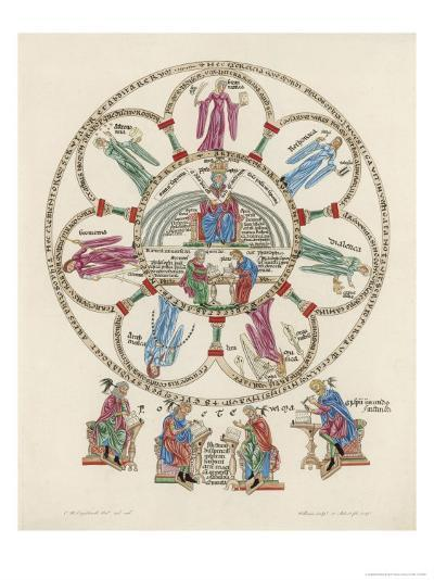 Philosophy Enthroned Surroun- -Ed by the Sciences-Engelhardt-Giclee Print