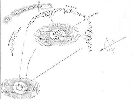 'Plan of the Battle of Abu Kru, (January 19, 1885)', c1885-Unknown-Giclee Print