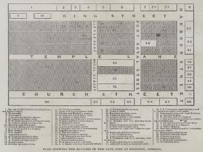 Plan Showing the Ravages of the Late Fire at Kingston, Jamaica--Giclee Print