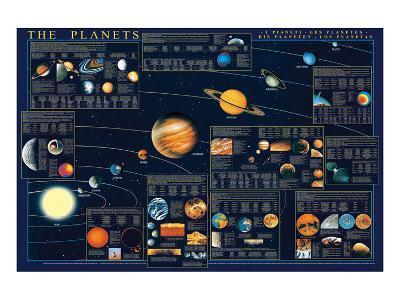 Planets-Libero Patrignani-Art Print