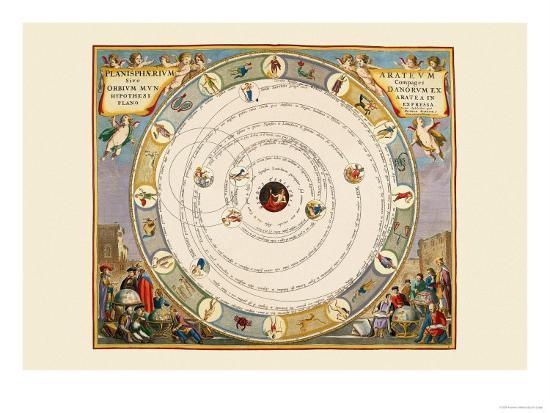 Planispherium Arateum-Andreas Cellarius-Art Print