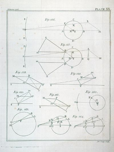 """Plate XX from Volume I of """"The Mathematical Principles of Natural Philosophy"""" by Sir Isaac Newton--Giclee Print"""