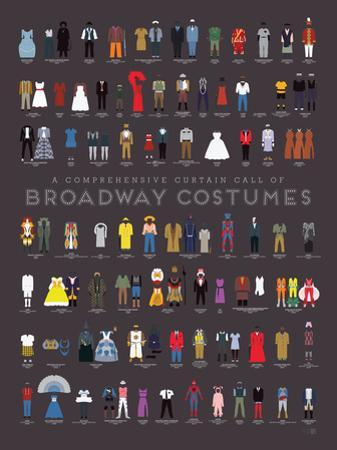 A Comprehensive Curtain Call of Broadway Costumes