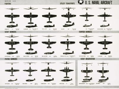 Poster of U.S. Naval Combat and Transport Aircraft--Photographic Print