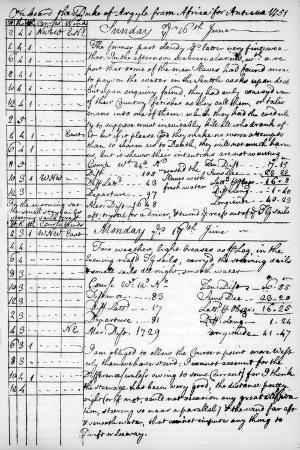 a-page-from-the-journal-of-john-newton-1750-1754