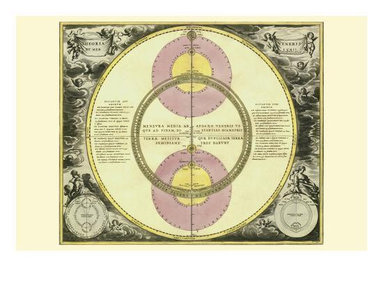 andreas-cellarius-theoria-veneris