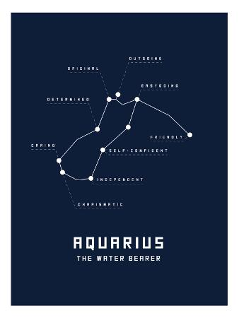 astrology-chart-aquarius