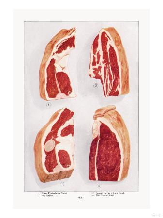 beef-steak-and-sirloin