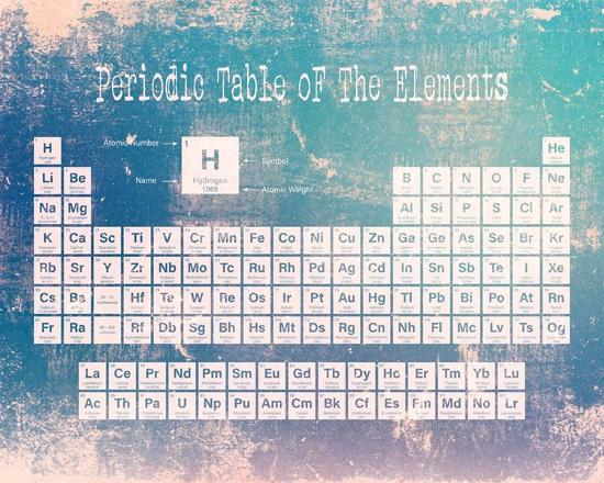 Periodic table blue grunge background art print by color me happy at color me happy periodic table blue grunge background urtaz Images