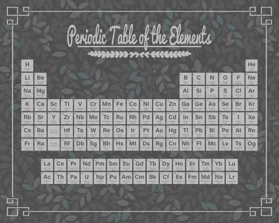 color-me-happy-periodic-table-gray-and-teal-leaf-pattern-dark