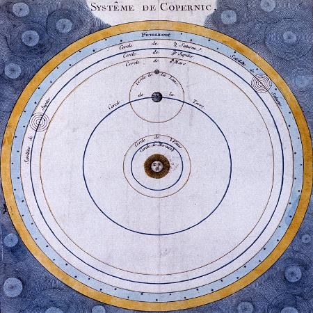 copernican-heliocentric-sun-centre-system-of-the-universe-1761