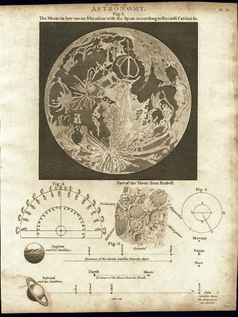 detlev-van-ravenswaay-early-map-of-the-moon-1810